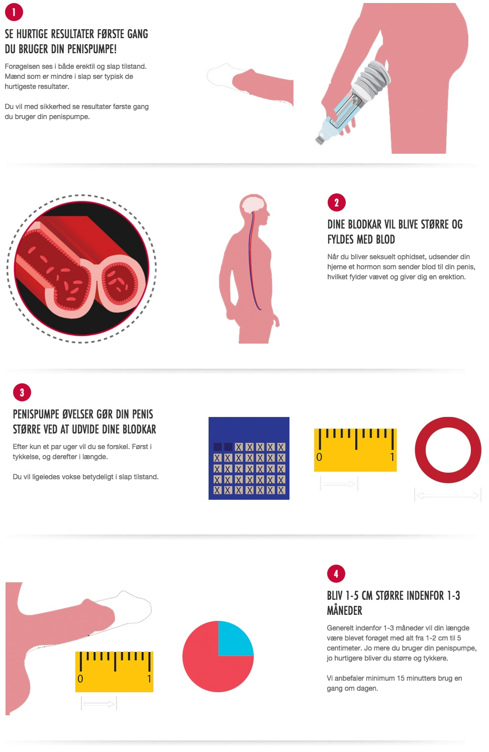 infographics-bathmate