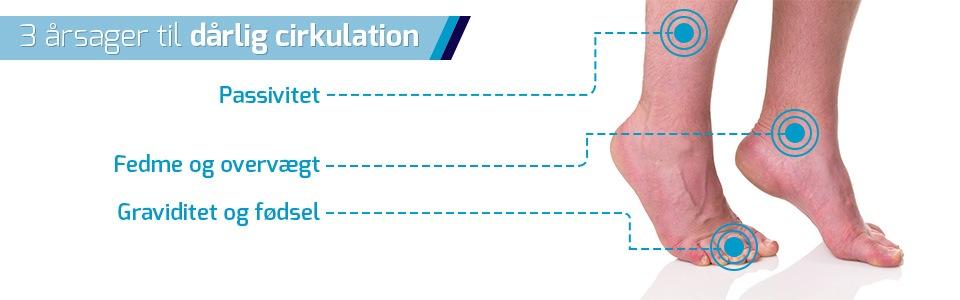 Hvordan bruges en cirkulationstræner