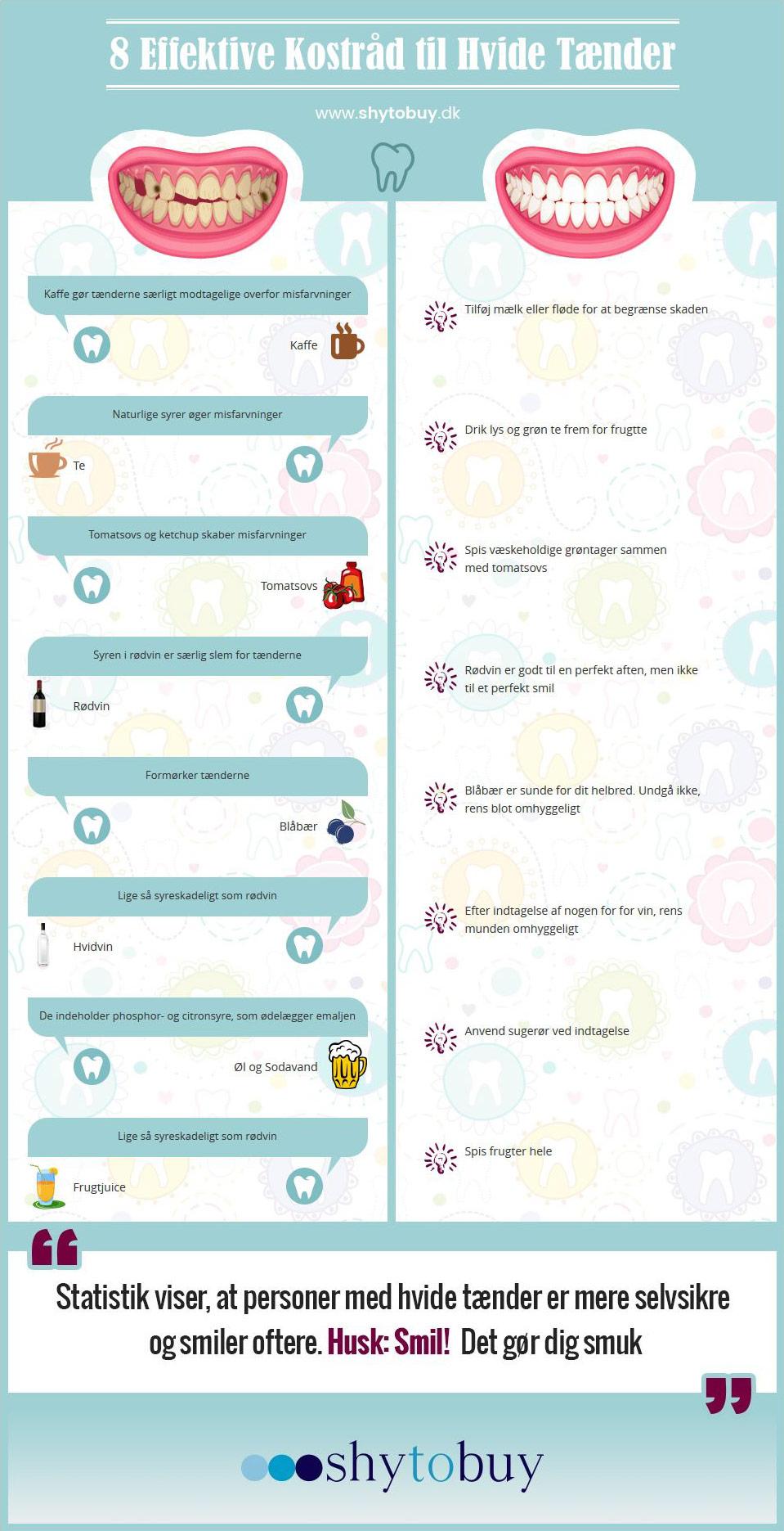 tandblegninger-infograph